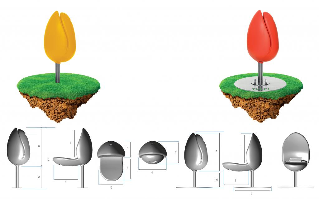 tulpi schematy